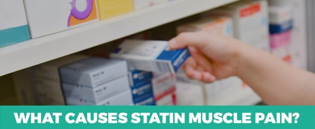 """A banner have medicine shelf and a sentence of """"What causes statin muscle pain"""""""